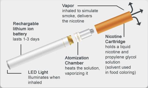 iqos sigaret