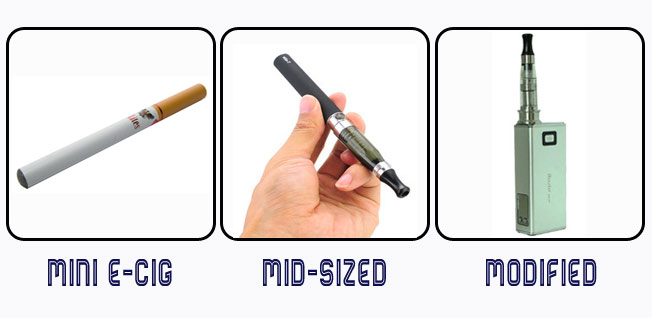 Types Of Electronic Cigarettes